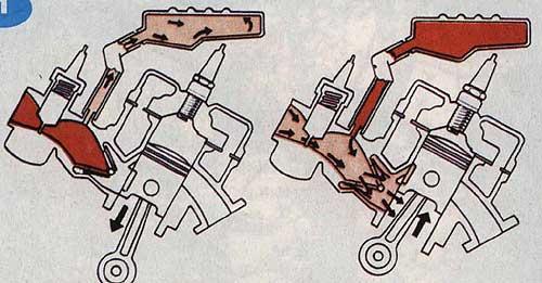 Как сделать самый простой двигатель фото 856
