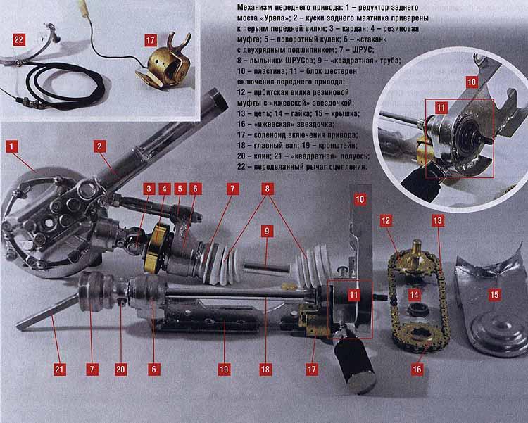 Квадроциклы своими руками из мт