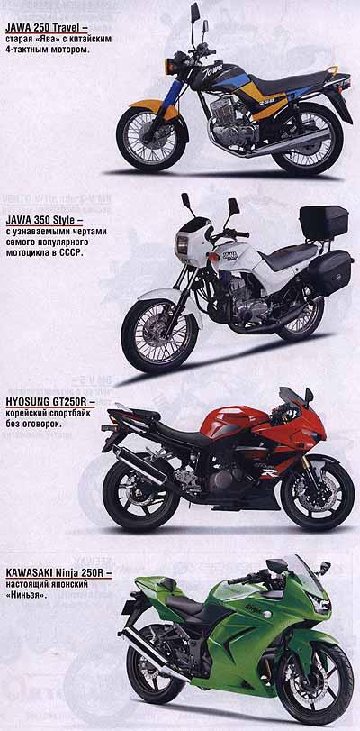 Бонус за «кубики». Дорожные мотоциклы 250-400 см3.