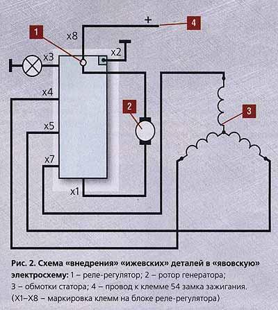 Схема «внедрения» «ижевских»