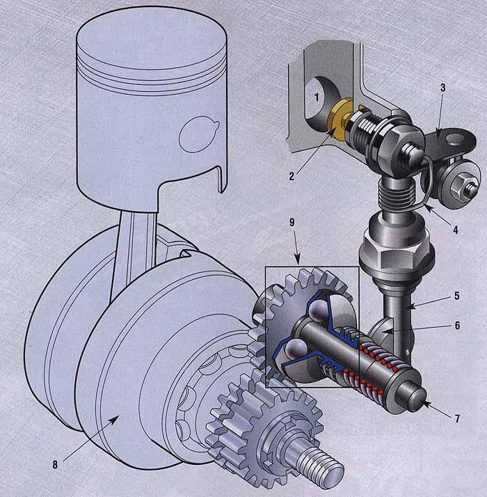 Мощностной клапан в системе выпуска 2-тактных двигателей.