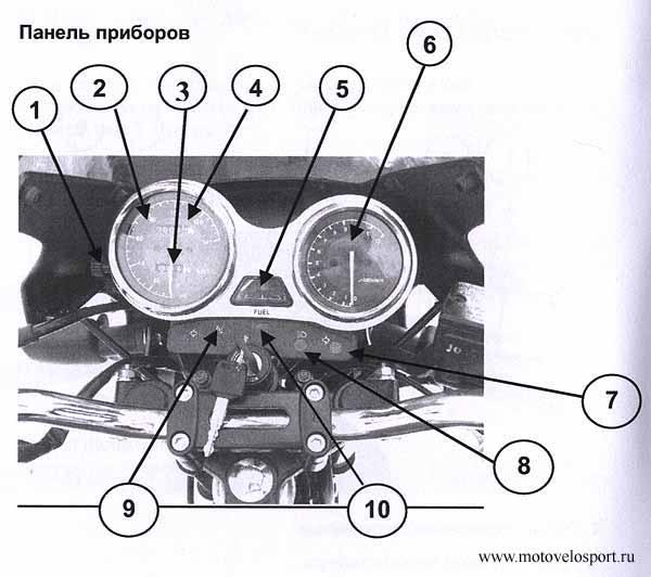 инструкция по эксплуатации Mrp-200 - фото 7