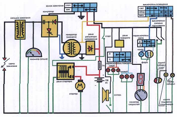 Подробная инструкция для ремонта электрики мопеда Delta китайского... схема електрообладнання мопеда дельта...