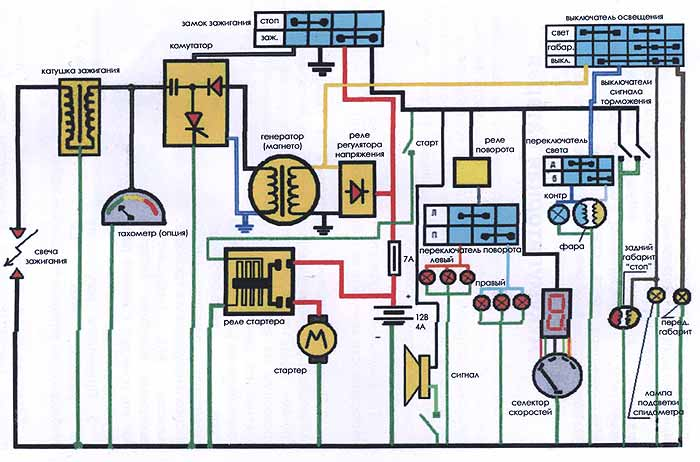 Электрооборудование. Мопеды