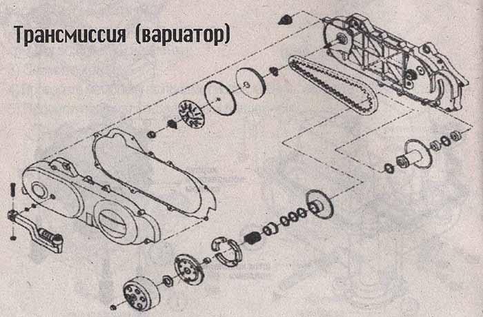 Трансмиссия (ВАРИАТОР)