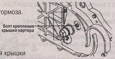 Редуктора осмотр и ремонт редуктора