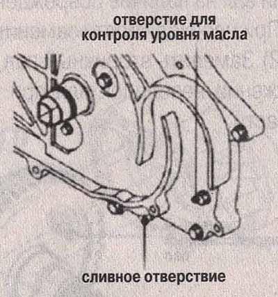 Осмотр и ремонт редуктора.