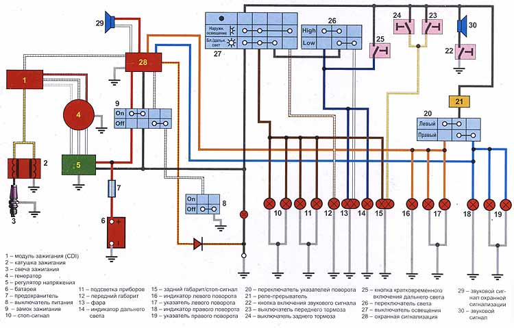 Схема электропроводки на камаз 54115