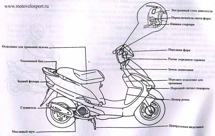 Инструкция defiant cornel dt50qt 2