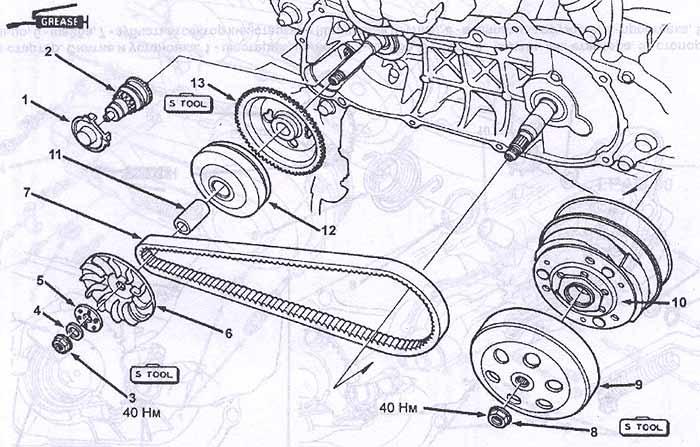 Инструкции по сборке двигателя