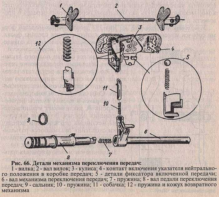 Детали механизма переключения