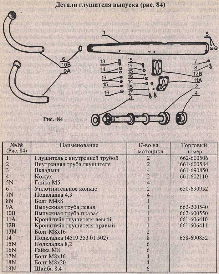 Мотоцикл Ява. Детали глушителя