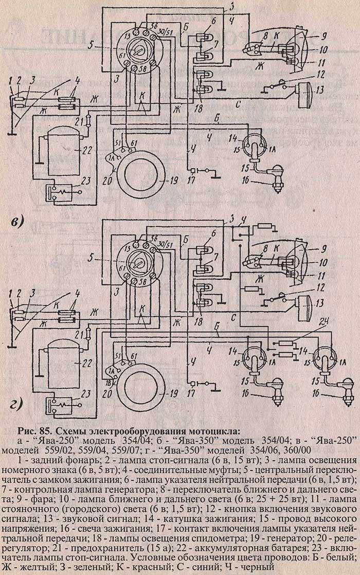 Схема электрооборудования мотоцикла Ява-638 / Jawa 638.