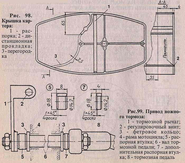 """Можно ли на моделях ранних выпусков применить генератор  """"ЯВА-638 """"?"""