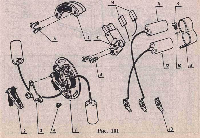 Мотоцикл Ява. Детали генератора.