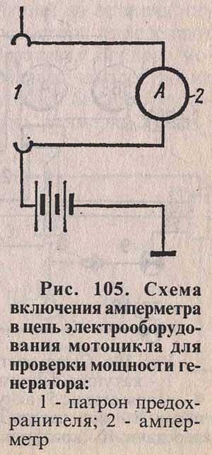 Схемы подключения генераторов к сети.