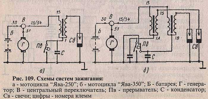 Схемы систем зажигания