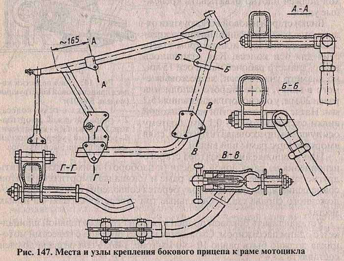 Упор для транспортировки лодочного мотора своими руками