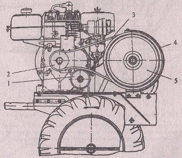 Инструкция по эксплуатации на мотоблок каскад 2м