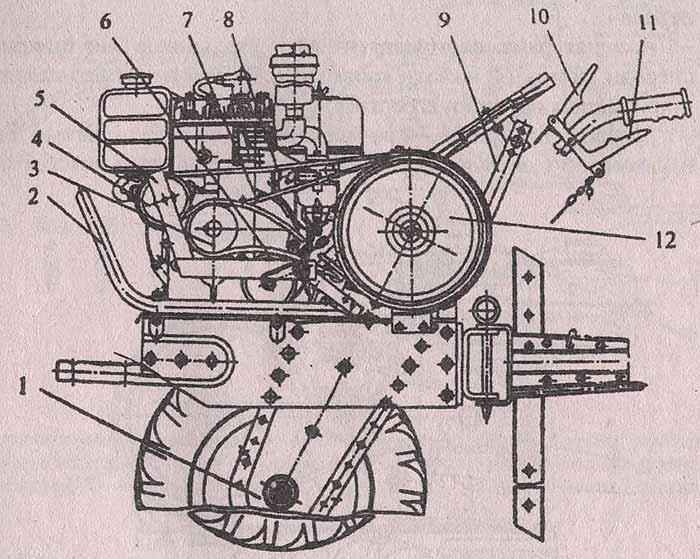 Мотоблок каскад инструкция по ремонту