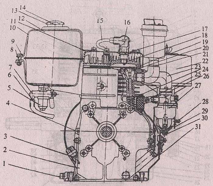 Двигатель ДМ-1Д (поперечный