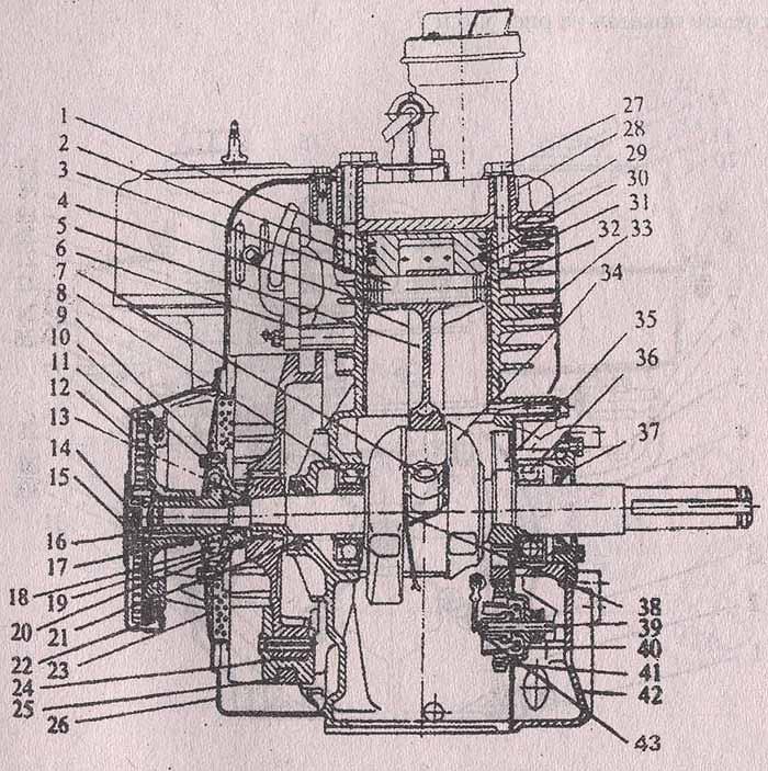Двигатель. Составные части и