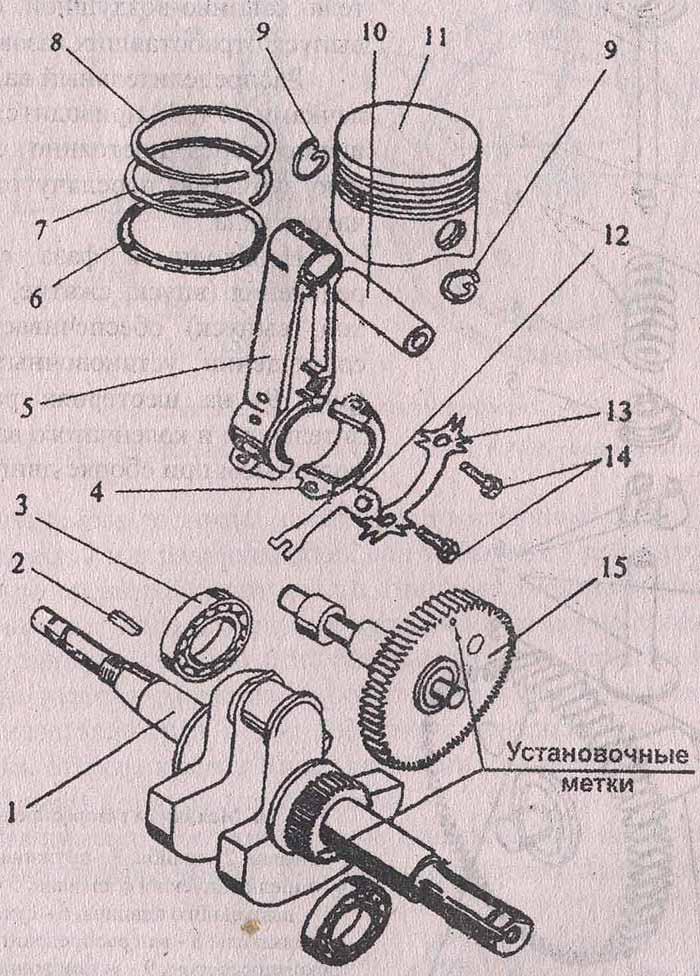 Ремонт двигателя на мотоблоке
