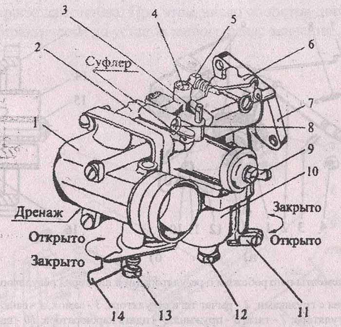 Инструкция карбюратор к 45