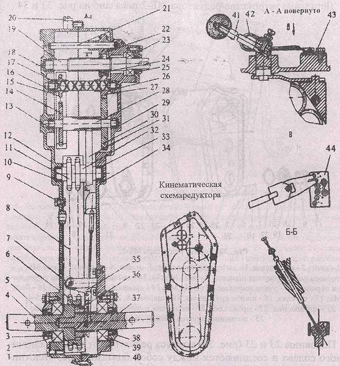Инструкции по ремонту мотоблоков каскад