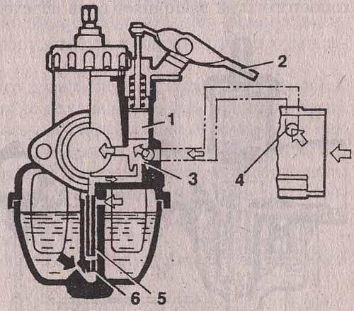 Ремонт мотоцикла минск карбюратор