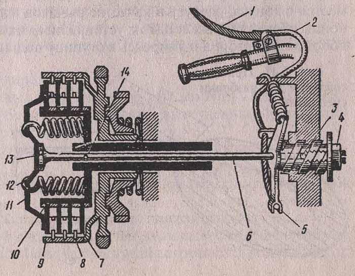 Как сделать сцепление на минск