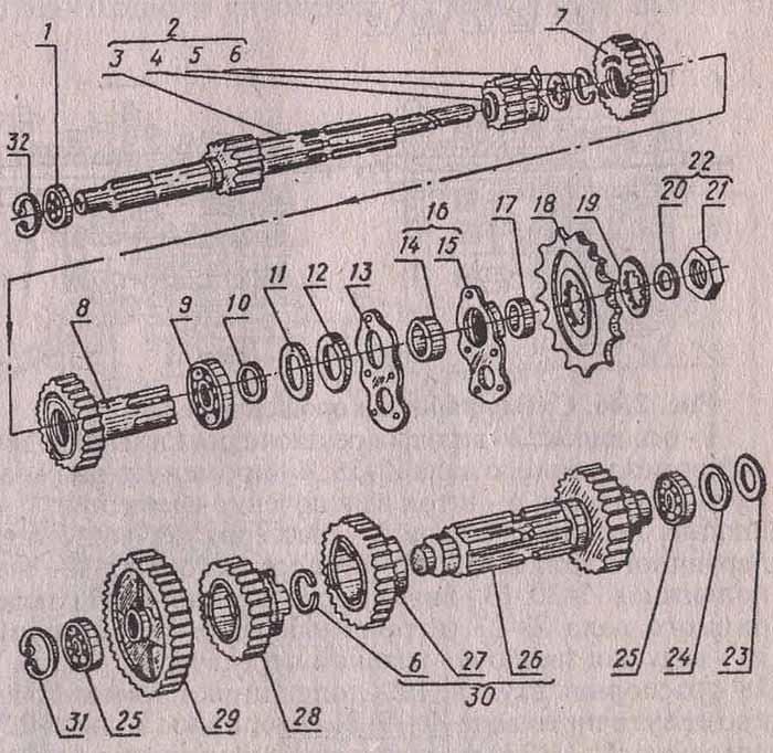 Коробка передач мотоциклов производства ММВЗ (рис. 1) относится к первому типу коробок скоростей и состоит из...