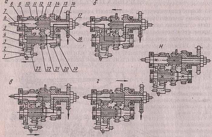 Схема работы коробки передач.