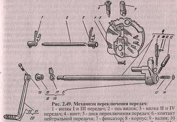Мотоцикл Минск, эксплуатация и