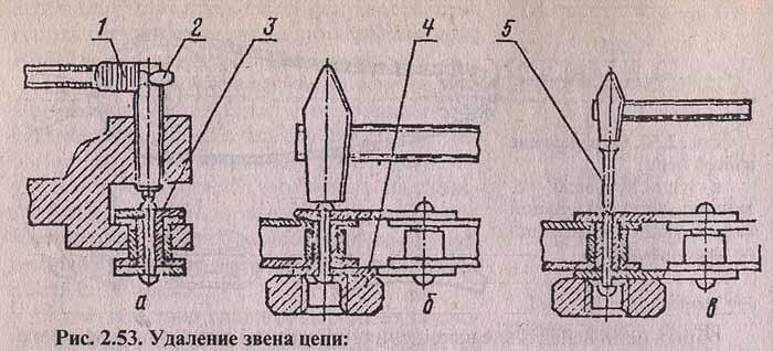 Рис. 2.53. Удаление звена цепи. Мотоцикл Минск, эксплуатация и ремонт.