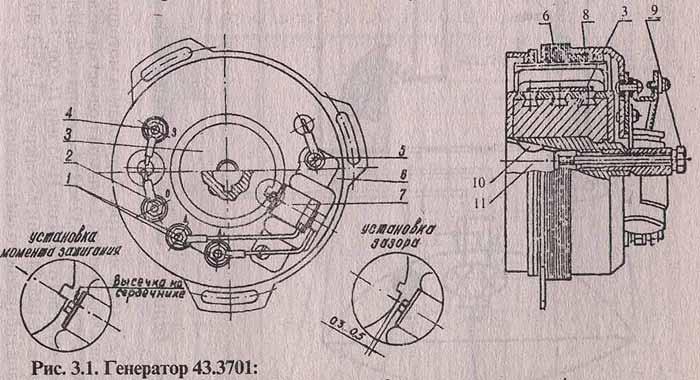 Рис. 3.1. Генератор 43.3701. Мотоцикл Минск, эксплуатация и ремонт.