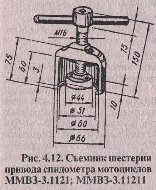 мотоциклов ММВЗ-3.1121;