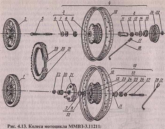Минск мотоцикл ремонт