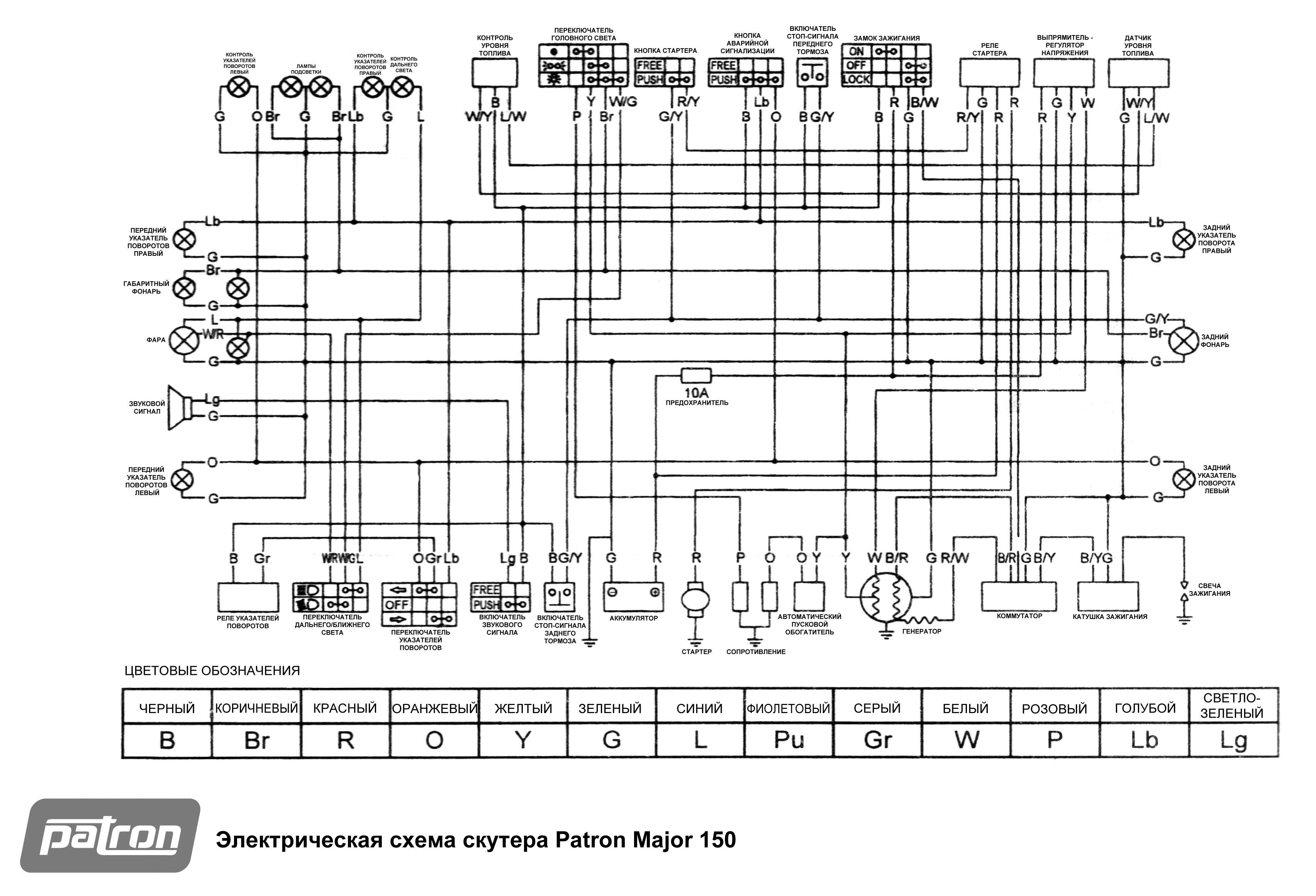 Вот схема соединения подобного движка на скутере.  Для запуска двигателя на схеме вам понадобится аккумулятор...
