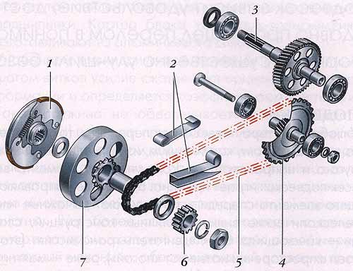 Схема трансмиссии с цепной