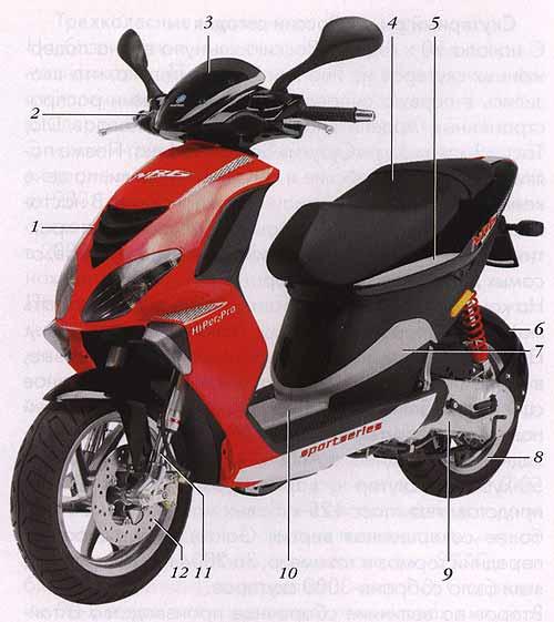 Устройство скутера: 1