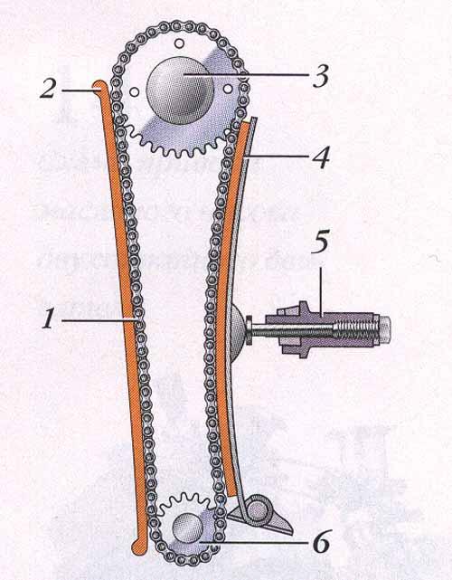 Схема установки натяжителя цепи