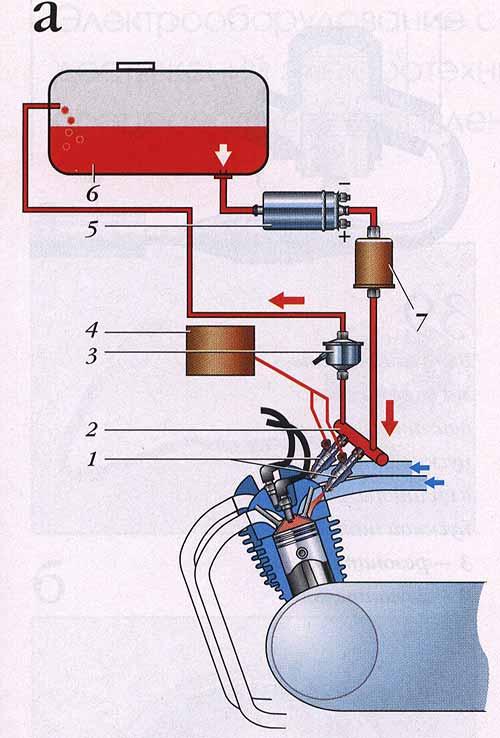 7 - топливный фильтр;