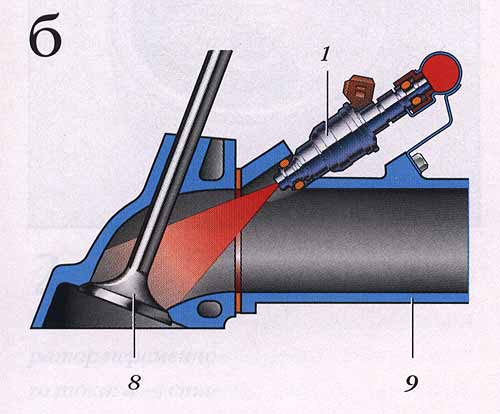 Мир скутеров. Модели, выбор, тюнинг, ремонт и вождение.