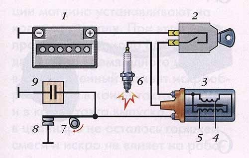 Схемы зажигания мопедов