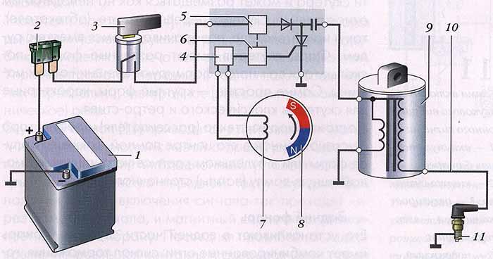 планета 3 Схема двигателя