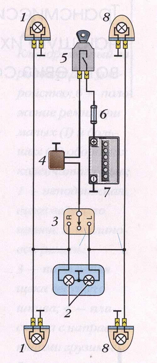 Схема приборной панели иж 5.