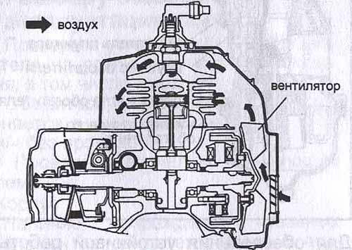 електросхема скутера suzuki sepia