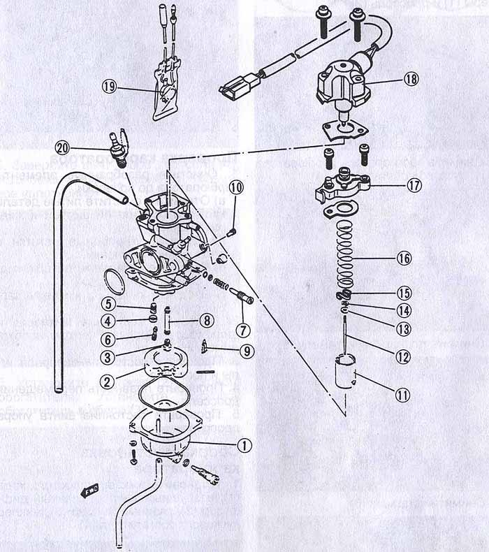 Скутер Suzuki Sepia. Инструкция по устройству, техническому обслуживанию и ремонту. Карбюратор