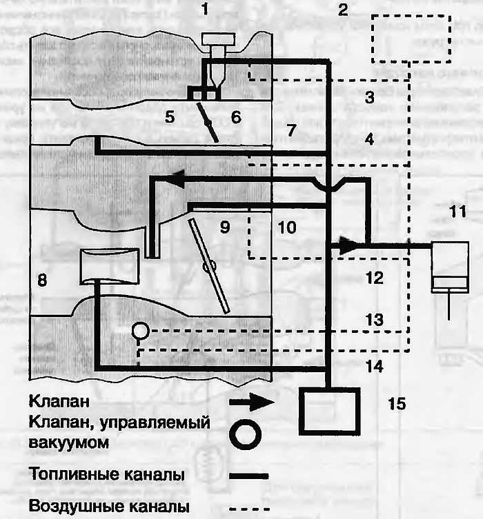 Схема топливопроводов